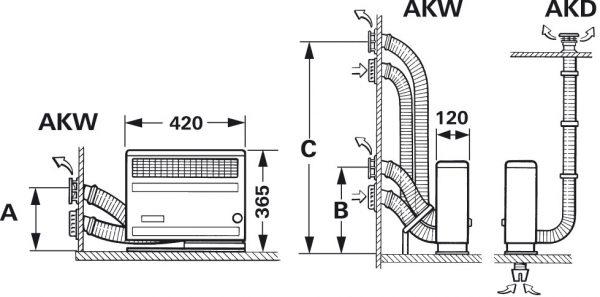 Truma S 2200 1