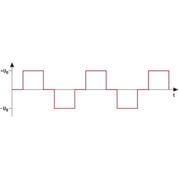 Инвертор с модифицированным синусом Dometic Perfectpower 1