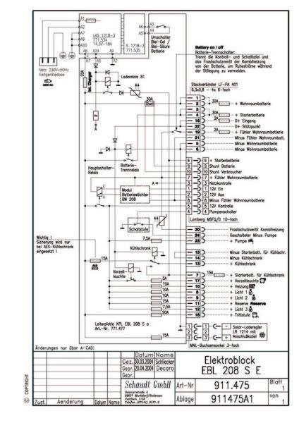 Электроблок Schaudt EBL 1