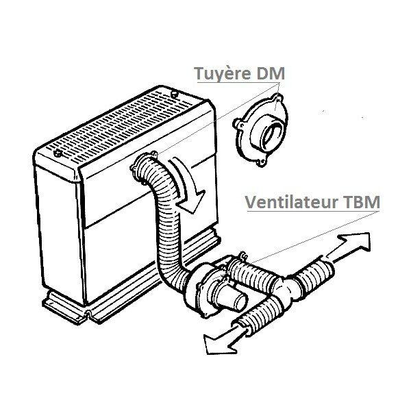 Вентилятор раздува Truma Multivent 1